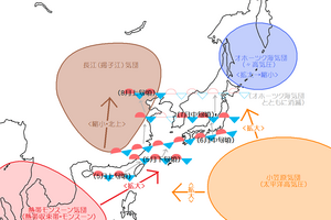 East_asian_baiufront_and_air_masses